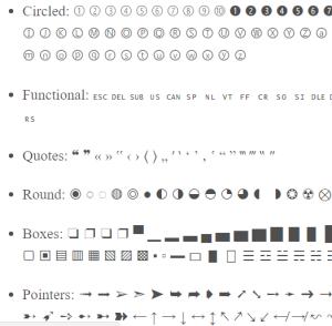 Comment optimiser votre profil LinkedIn avec des symboles
